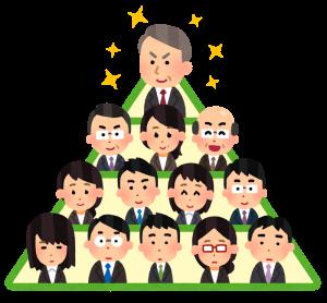 ピラミッド型組織の画像